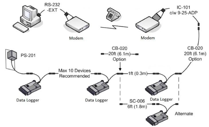 srp-network